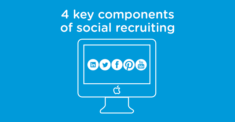 4 key components of social recruiting